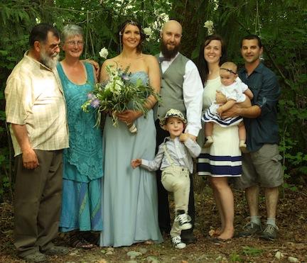 Meg family